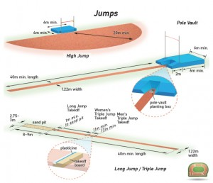 athletics-jumps