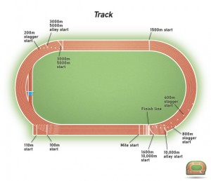 athletics-track