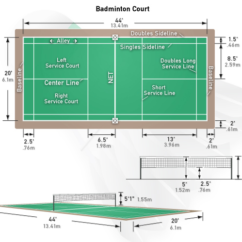 Badminton harrison sport for Indoor sport court dimensions