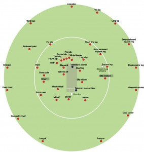 fielding_chart-1